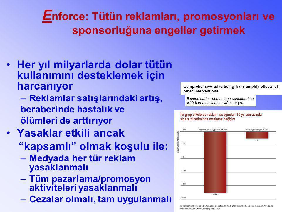Enforce: Tütün reklamları, promosyonları ve sponsorluğuna engeller getirmek