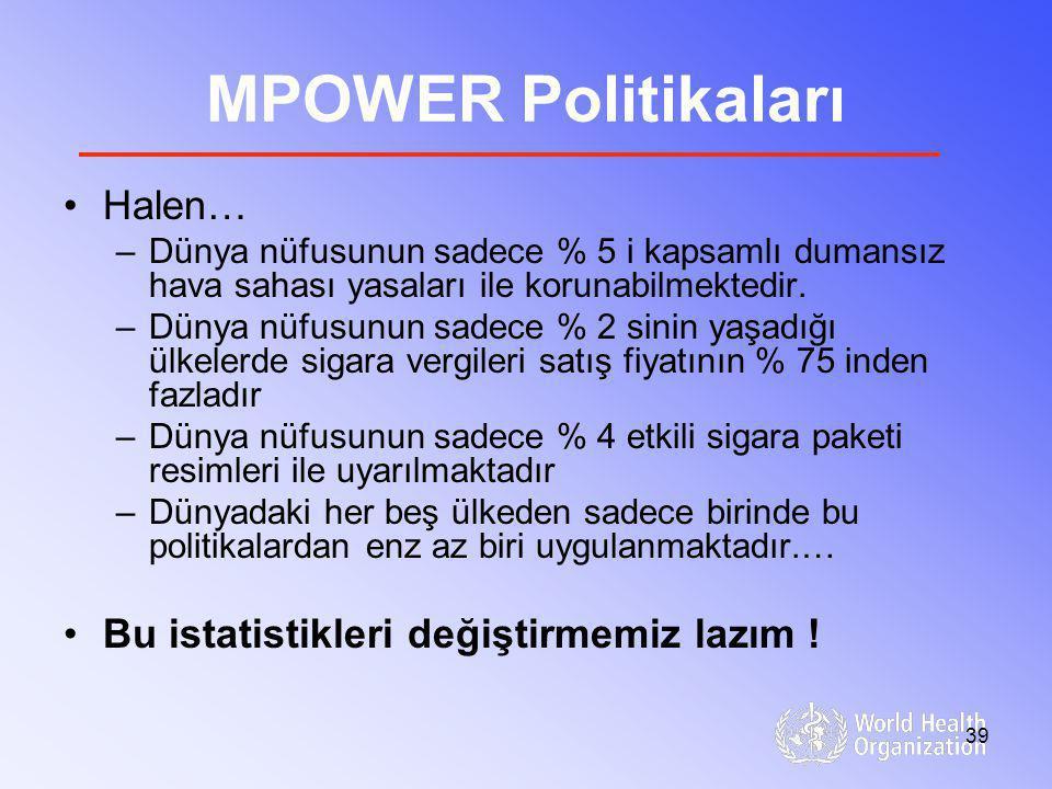MPOWER Politikaları Halen… Bu istatistikleri değiştirmemiz lazım !