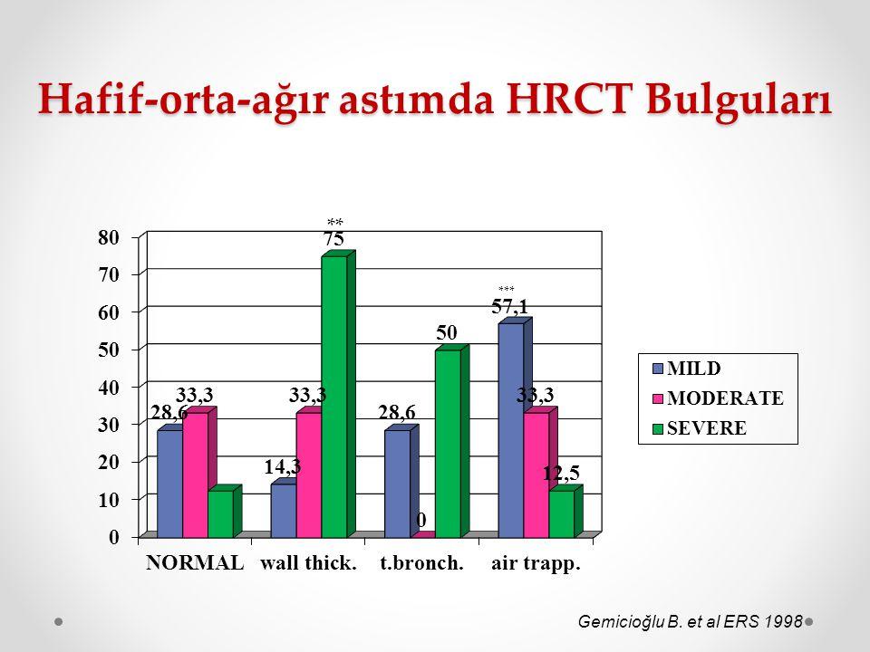 Hafif-orta-ağır astımda HRCT Bulguları