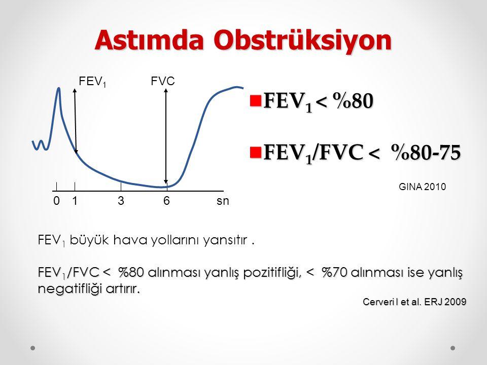 Astımda Obstrüksiyon FEV1 < %80 FEV1/FVC < %80-75
