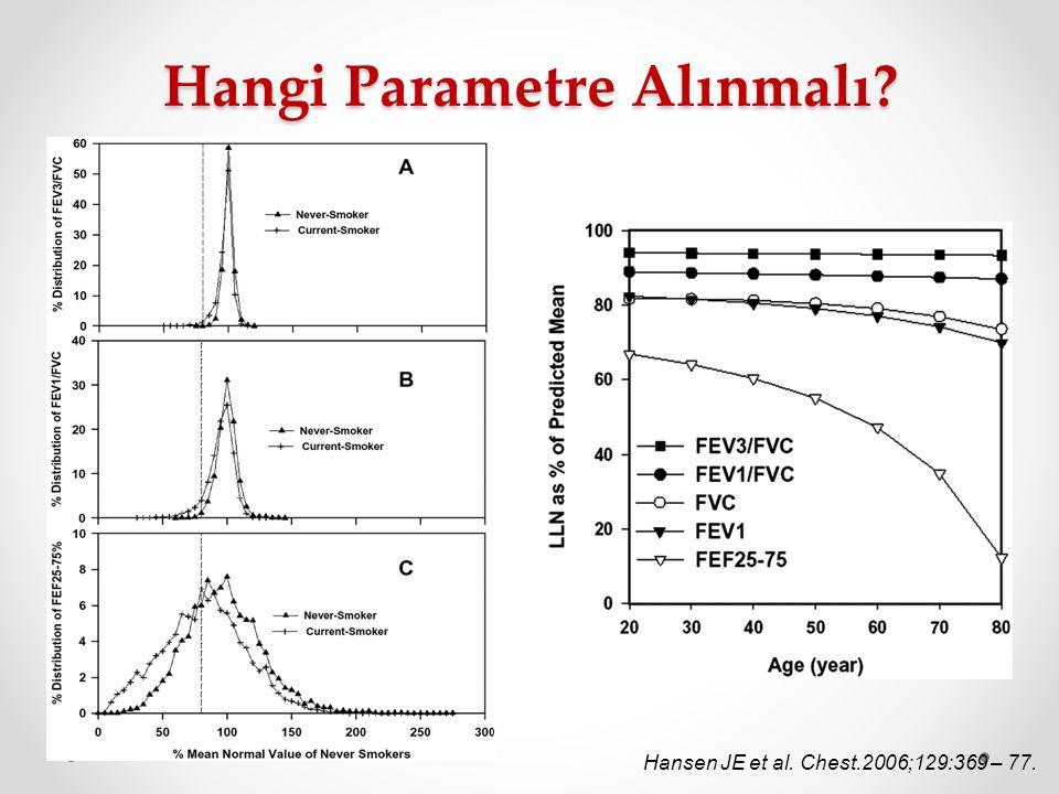 Hangi Parametre Alınmalı