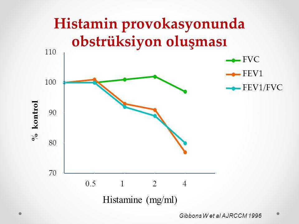 Histamin provokasyonunda obstrüksiyon oluşması