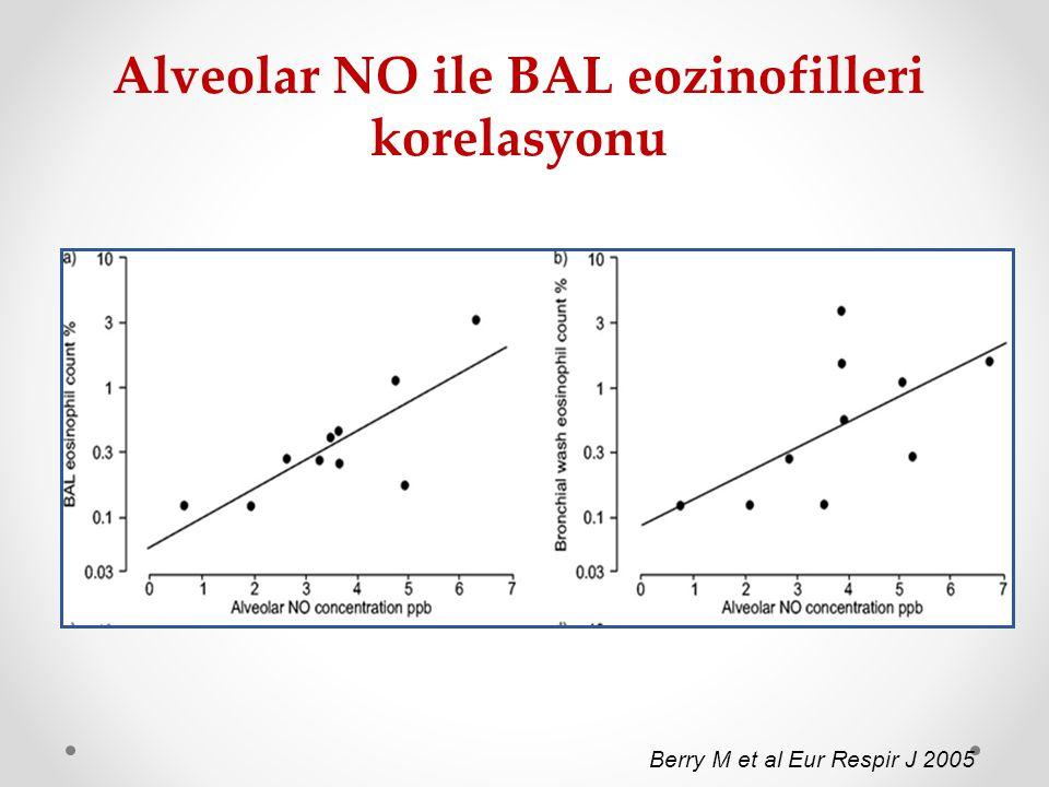 Alveolar NO ile BAL eozinofilleri korelasyonu