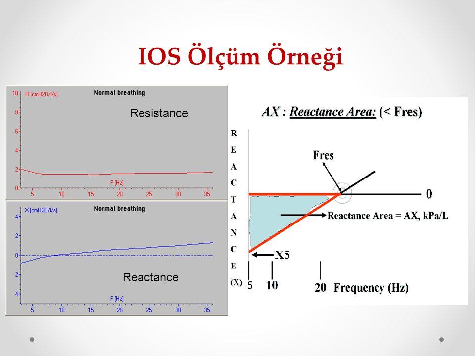 IOS Ölçüm Örneği X5 Resistance Reactance