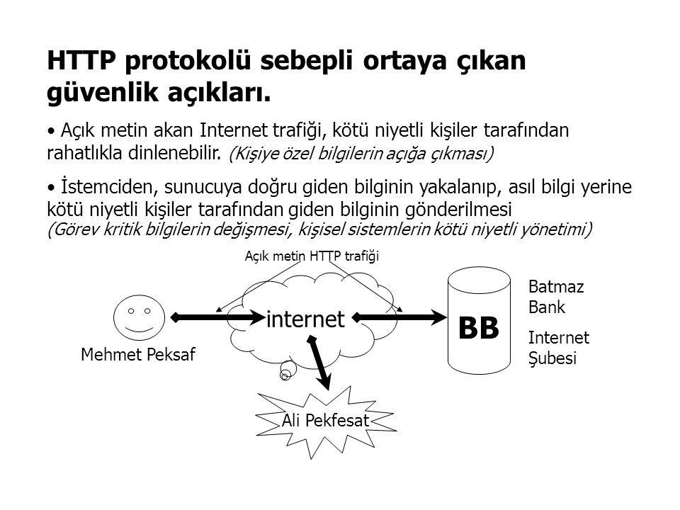 BB HTTP protokolü sebepli ortaya çıkan güvenlik açıkları. internet