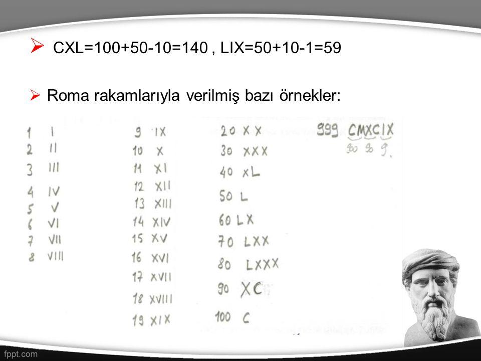 CXL=100+50-10=140 , LIX=50+10-1=59 Roma rakamlarıyla verilmiş bazı örnekler: