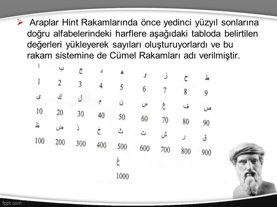 Araplar Hint Rakamlarında önce yedinci yüzyıl sonlarına doğru alfabelerindeki harflere aşağıdaki tabloda belirtilen değerleri yükleyerek sayıları oluşturuyorlardı ve bu rakam sistemine de Cümel Rakamları adı verilmiştir.