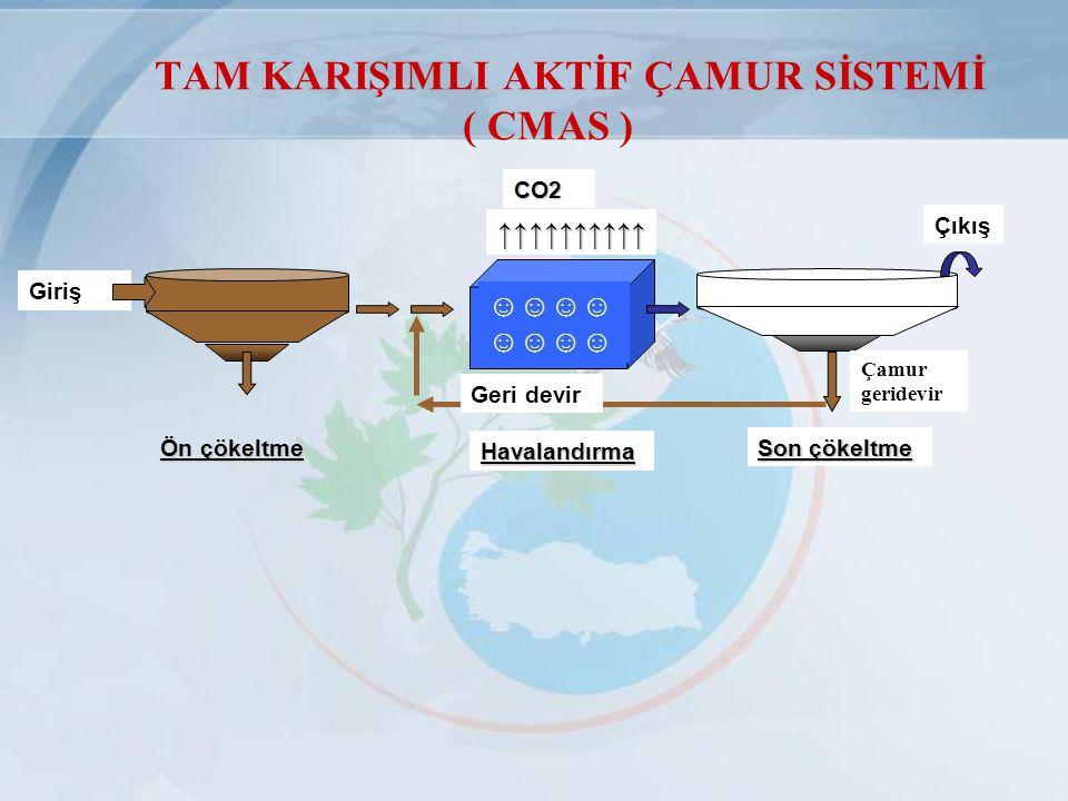 TAM KARIŞIMLI AKTİF ÇAMUR SİSTEMİ ( CMAS )