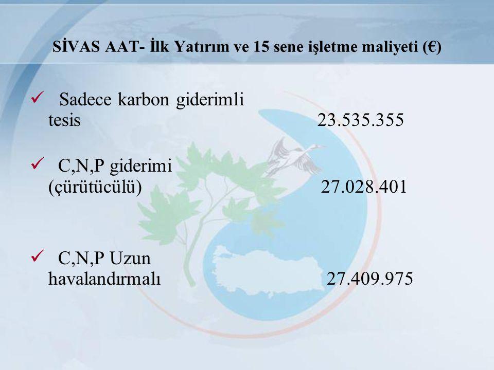 SİVAS AAT- İlk Yatırım ve 15 sene işletme maliyeti (€)