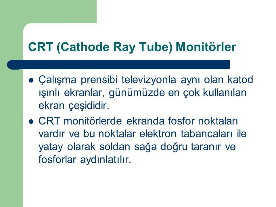 CRT (Cathode Ray Tube) Monitörler