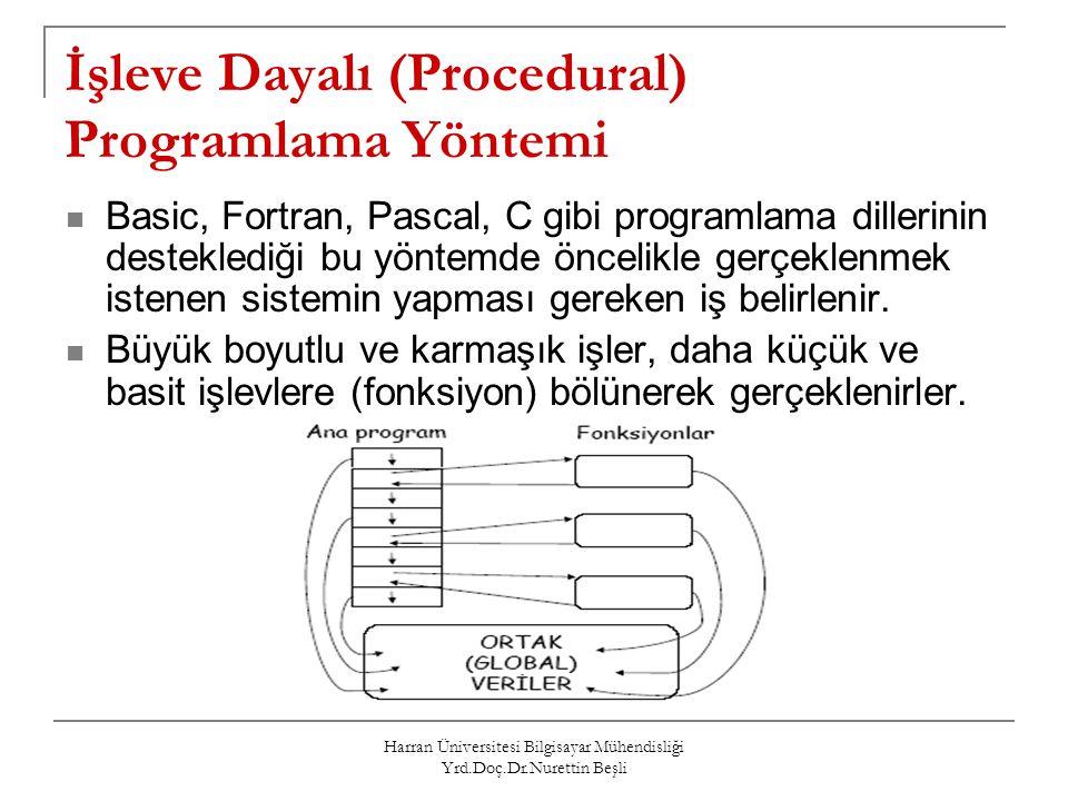 İşleve Dayalı (Procedural) Programlama Yöntemi
