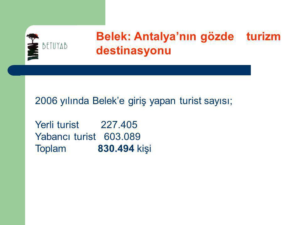 Belek: Antalya'nın gözde turizm destinasyonu