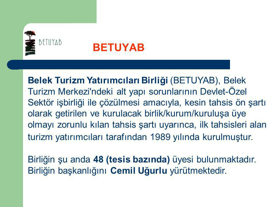 BETUYAB
