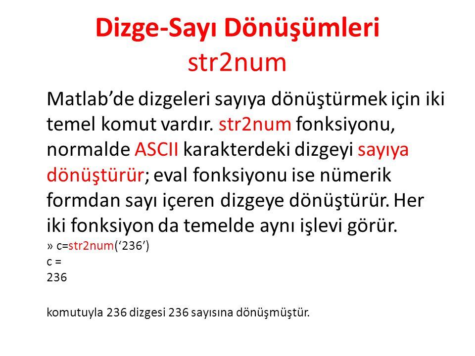 Dizge-Sayı Dönüşümleri str2num