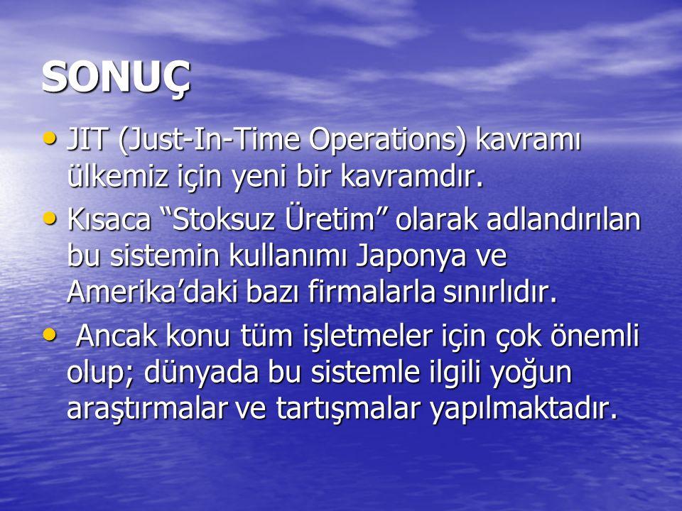 SONUÇ JIT (Just-In-Time Operations) kavramı ülkemiz için yeni bir kavramdır.