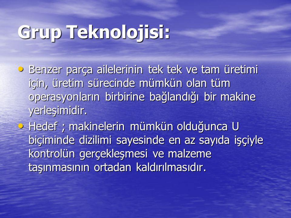 Grup Teknolojisi: