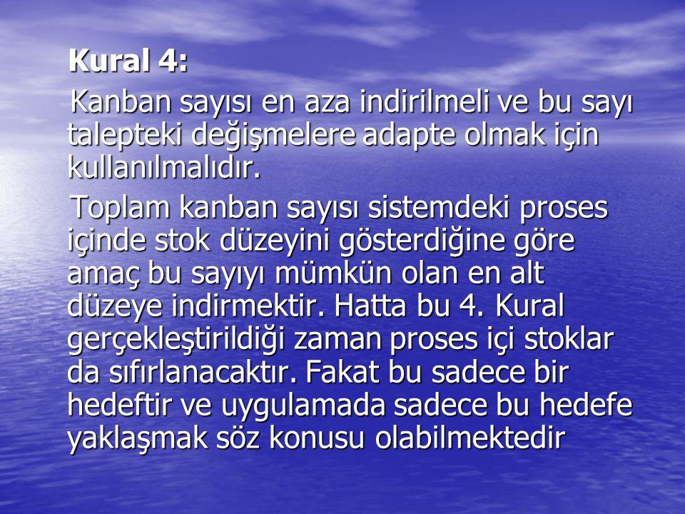 Kural 4: Kanban sayısı en aza indirilmeli ve bu sayı talepteki değişmelere adapte olmak için kullanılmalıdır.