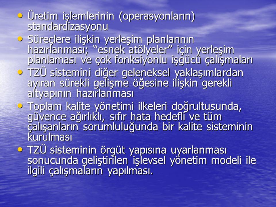 Üretim işlemlerinin (operasyonların) standardizasyonu