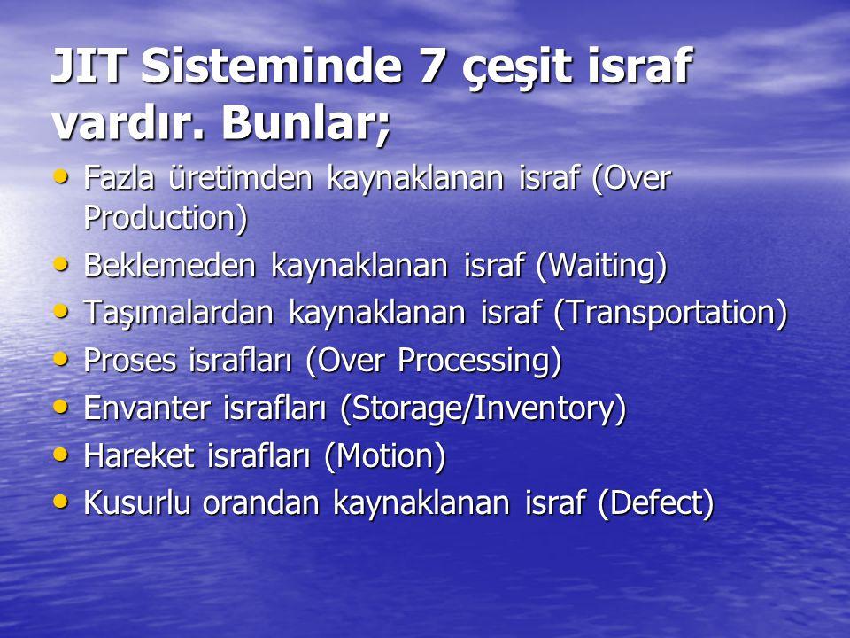 JIT Sisteminde 7 çeşit israf vardır. Bunlar;