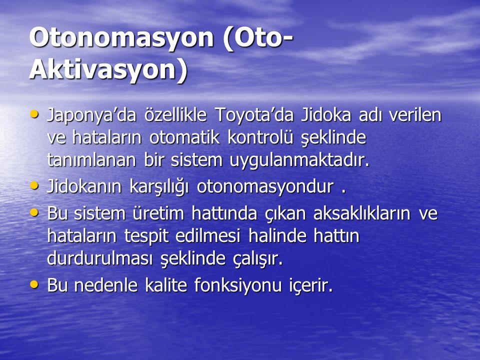 Otonomasyon (Oto-Aktivasyon)