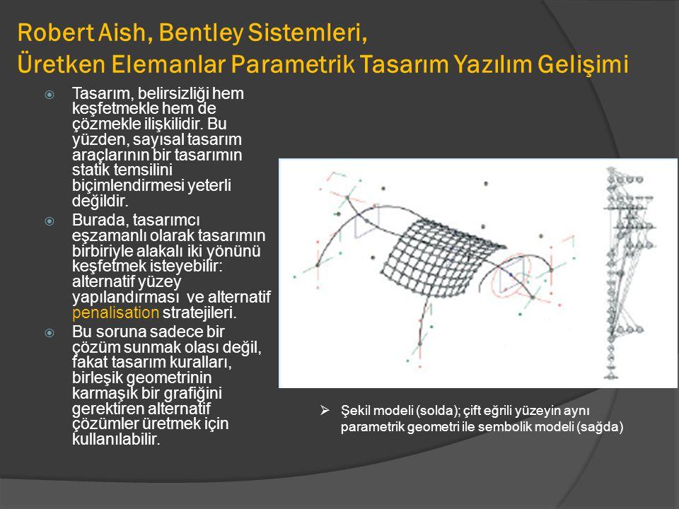 Robert Aish, Bentley Sistemleri, Üretken Elemanlar Parametrik Tasarım Yazılım Gelişimi
