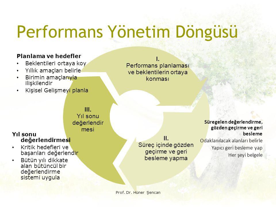 Performans Yönetim Döngüsü