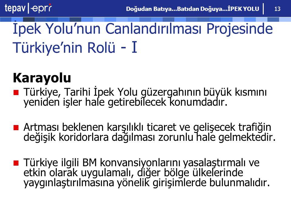 İpek Yolu'nun Canlandırılması Projesinde Türkiye'nin Rolü - I