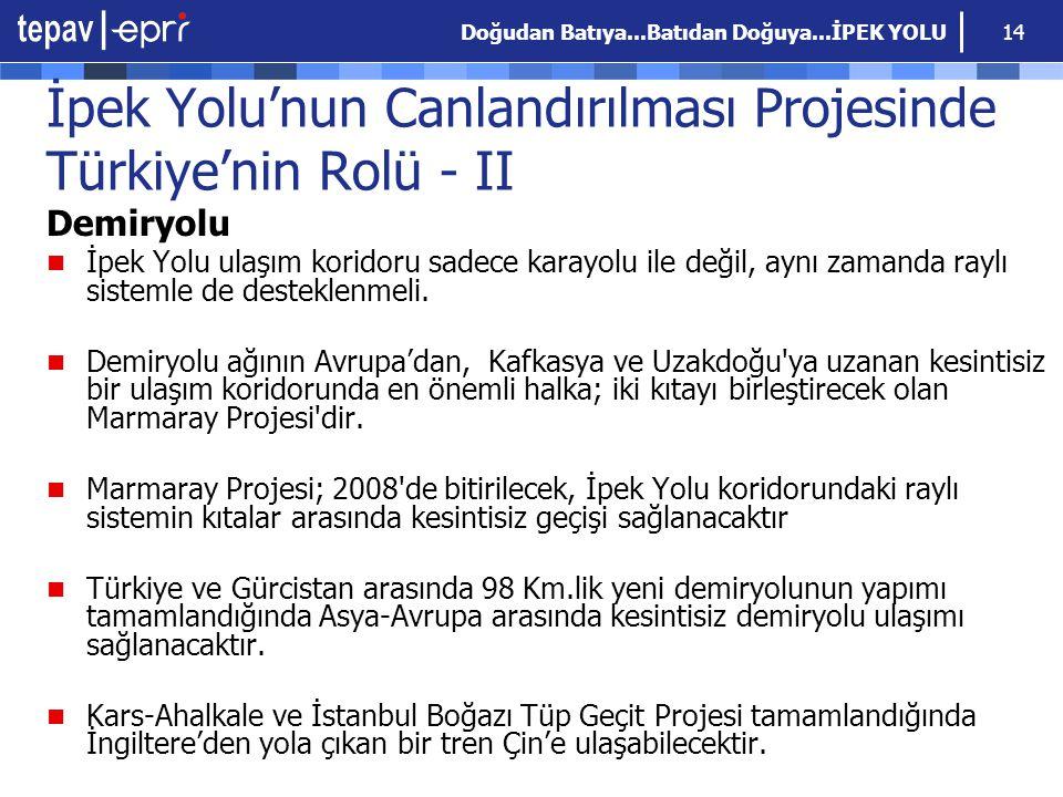İpek Yolu'nun Canlandırılması Projesinde Türkiye'nin Rolü - II