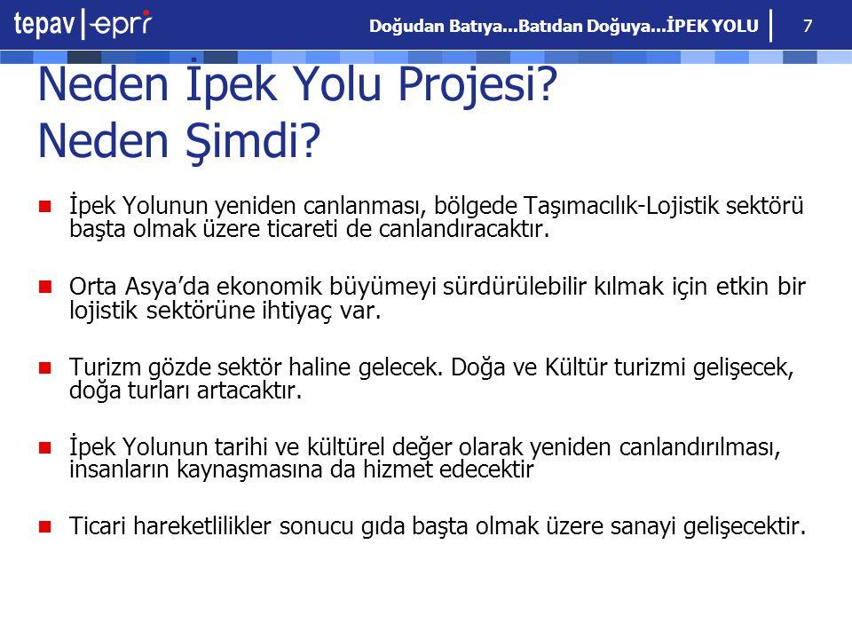 Neden İpek Yolu Projesi Neden Şimdi
