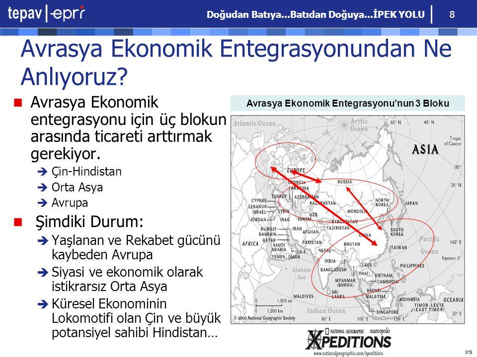 Avrasya Ekonomik Entegrasyonundan Ne Anlıyoruz