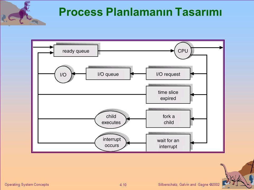 Process Planlamanın Tasarımı