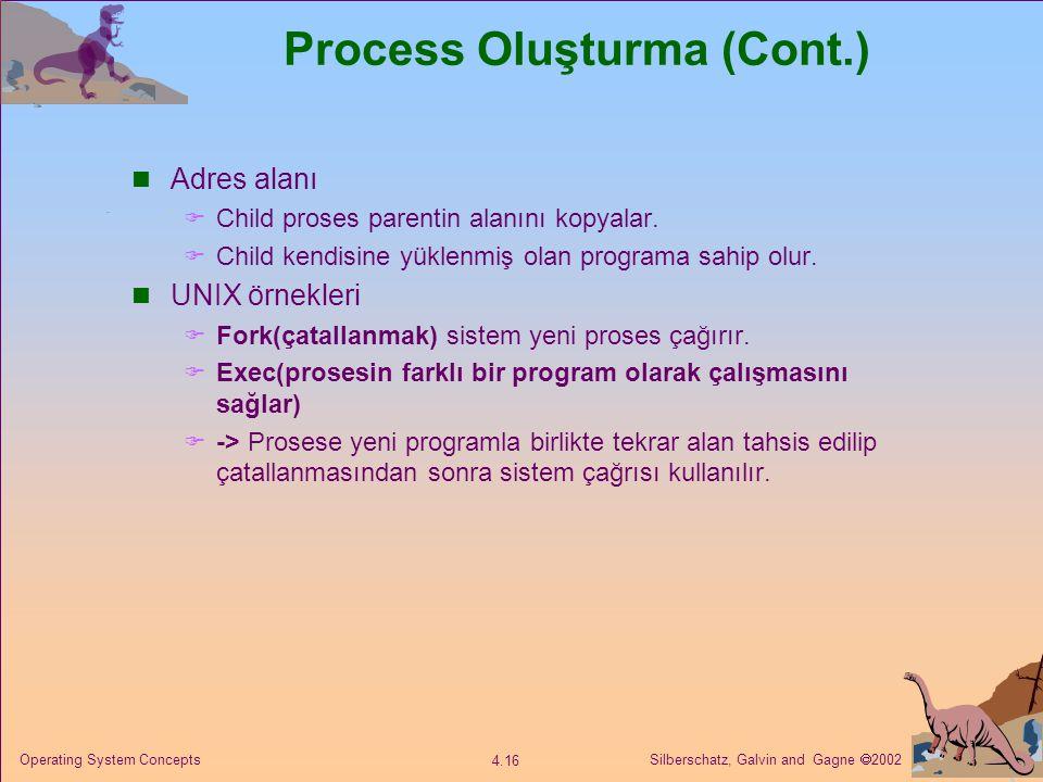 Process Oluşturma (Cont.)