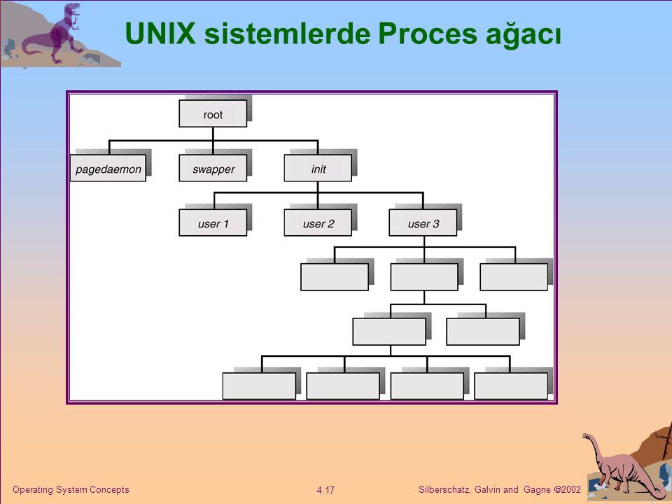 UNIX sistemlerde Proces ağacı