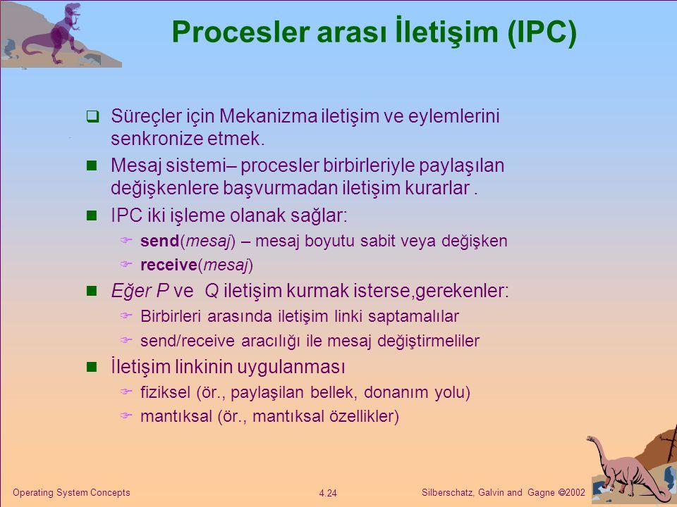 Procesler arası İletişim (IPC)