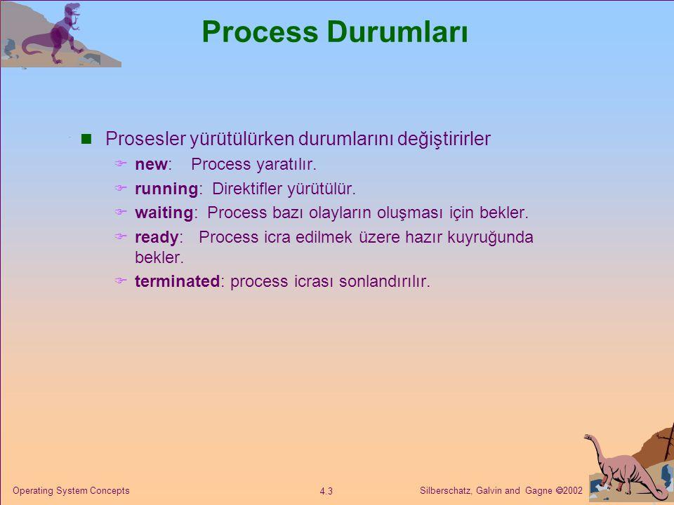 Process Durumları Prosesler yürütülürken durumlarını değiştirirler