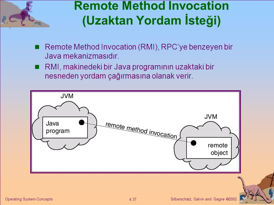 Remote Method Invocation (Uzaktan Yordam İsteği)