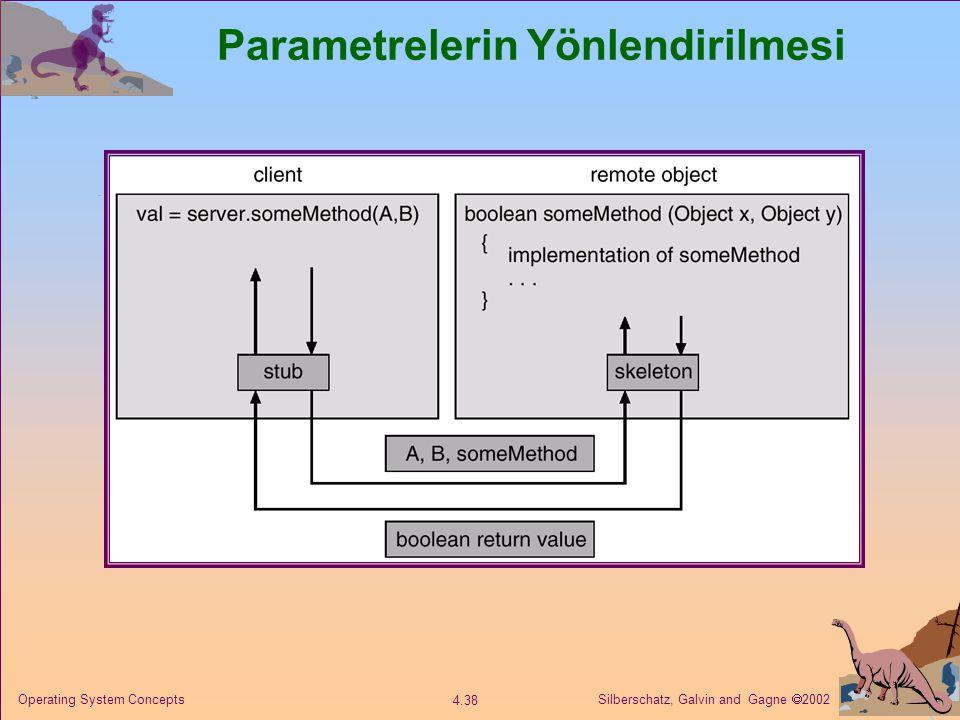Parametrelerin Yönlendirilmesi
