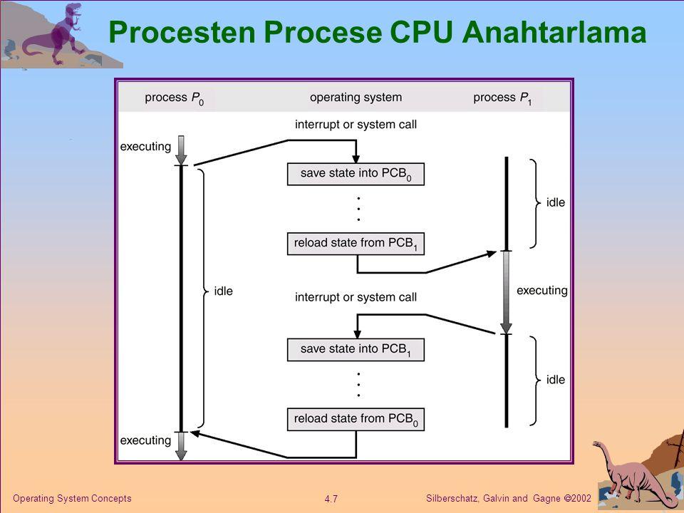 Procesten Procese CPU Anahtarlama