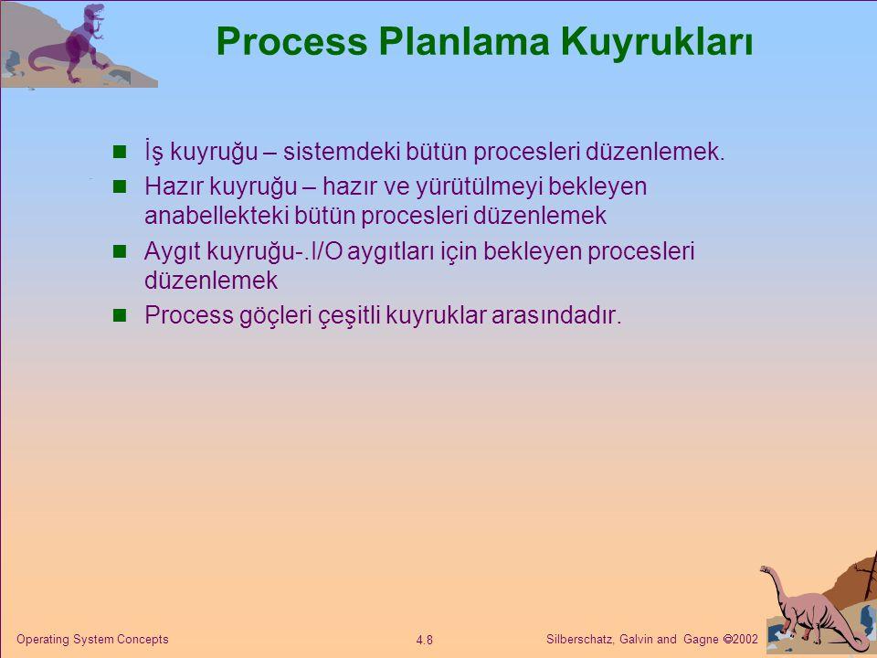Process Planlama Kuyrukları