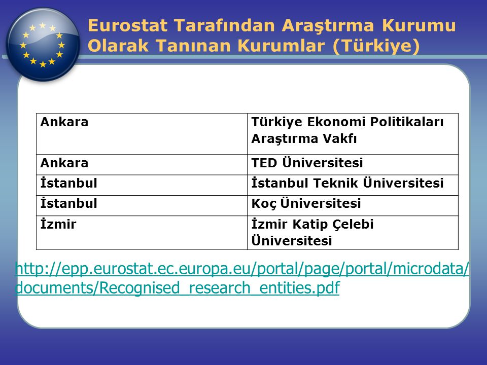 Eurostat Tarafından Araştırma Kurumu Olarak Tanınan Kurumlar (Türkiye)