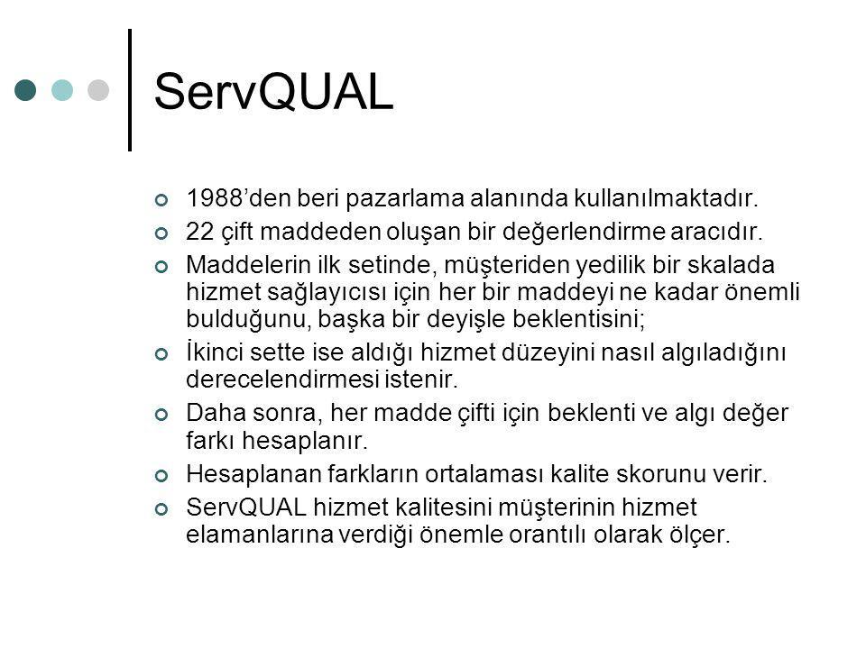 ServQUAL 1988'den beri pazarlama alanında kullanılmaktadır.