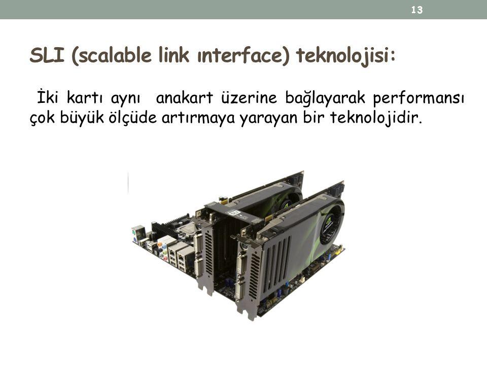 SLI (scalable link ınterface) teknolojisi:
