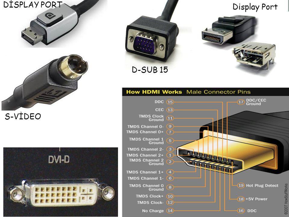 DİSPLAY PORT Display Port D-SUB 15 S-VİDEO