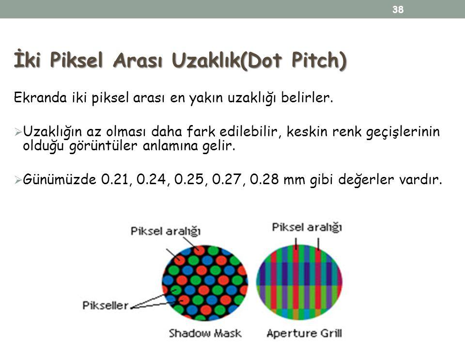 İki Piksel Arası Uzaklık(Dot Pitch)