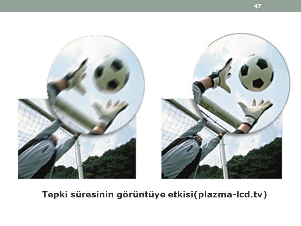 Tepki süresinin görüntüye etkisi(plazma-lcd.tv)
