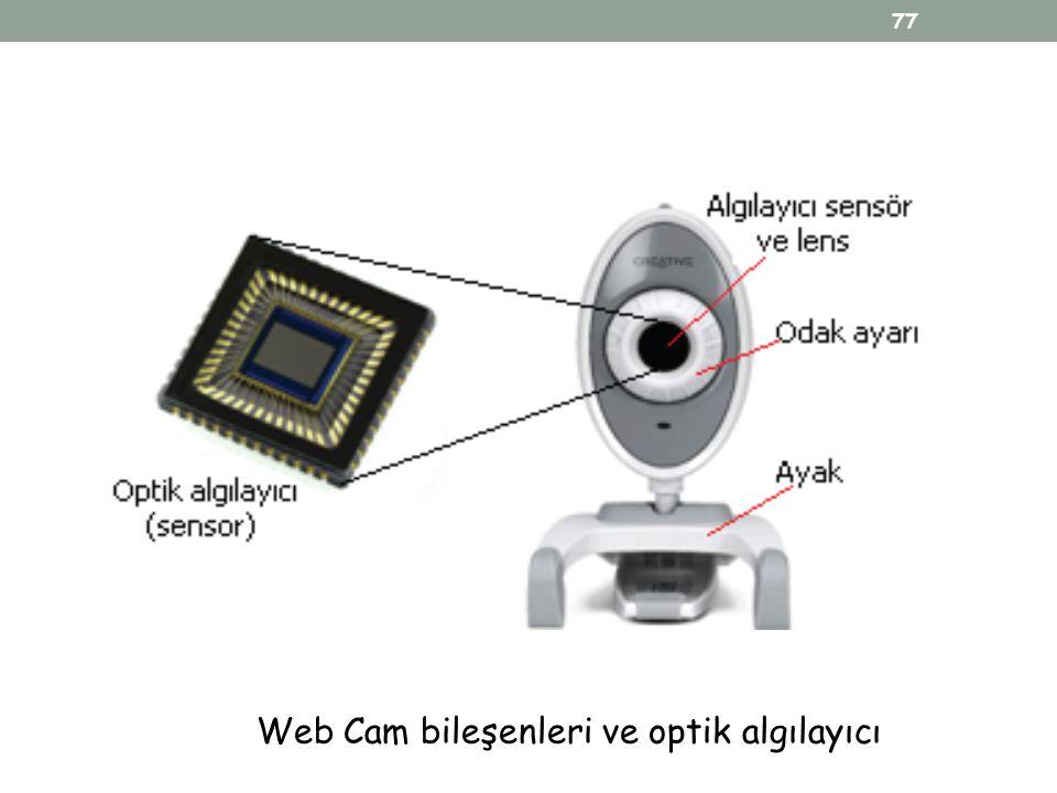 Web Cam bileşenleri ve optik algılayıcı
