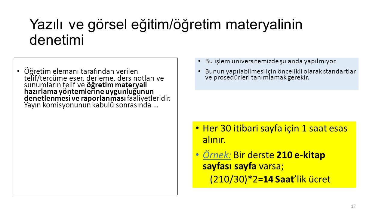 Yazılı ve görsel eğitim/öğretim materyalinin denetimi
