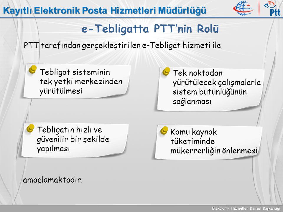 e-Tebligatta PTT'nin Rolü
