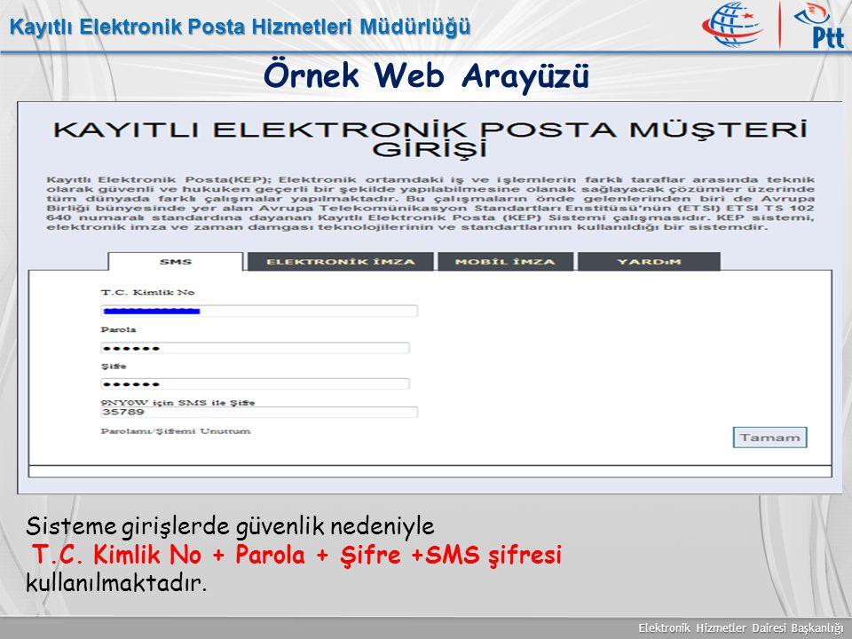 Örnek Web Arayüzü Sisteme girişlerde güvenlik nedeniyle