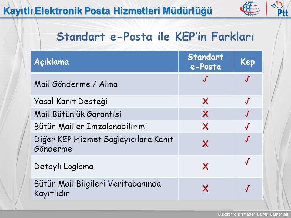 Standart e-Posta ile KEP'in Farkları